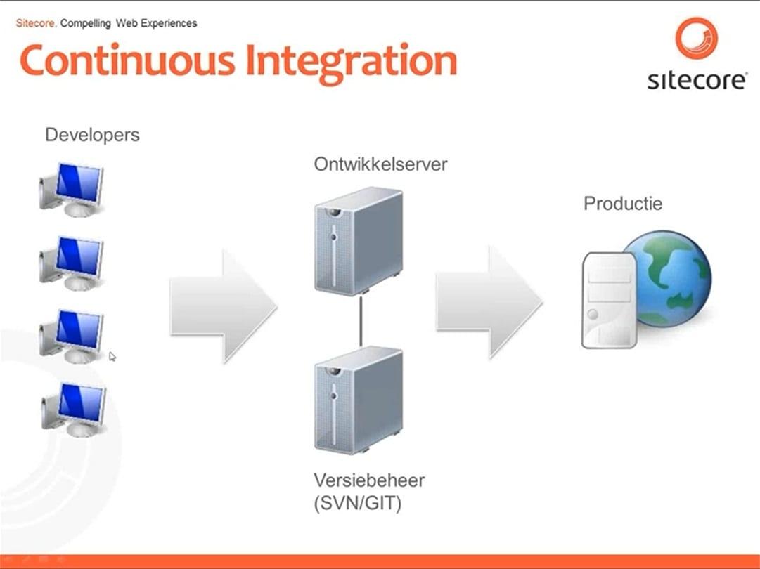 webinar sitecore continuous integration