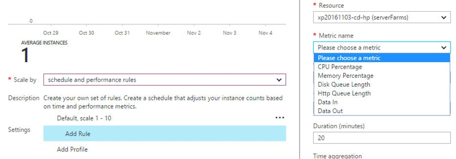 Schedule and performance rule azure